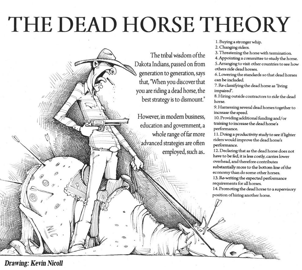 мёртвая лошадь